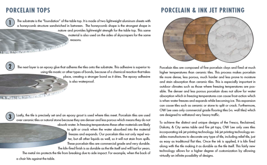 outdoor porcelain table tops